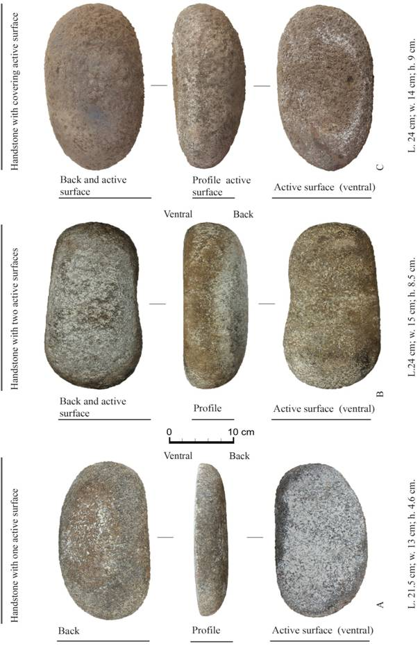 Description: G:\0 - Journal of Lithic Studies\Issue 7 V3N3 - AGSTR carved stone\0 Robitaille\figures and tables\ROBITAILLE - Fig 07 v4 -ed.jpg